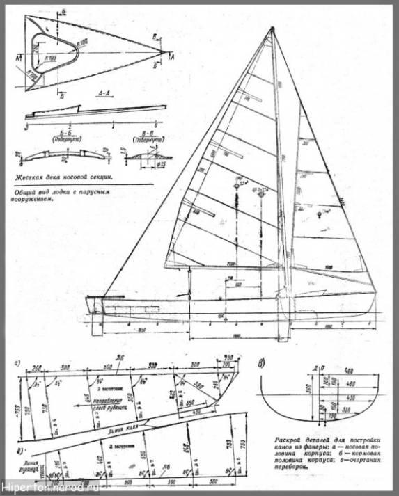 парус на лодку чертеж
